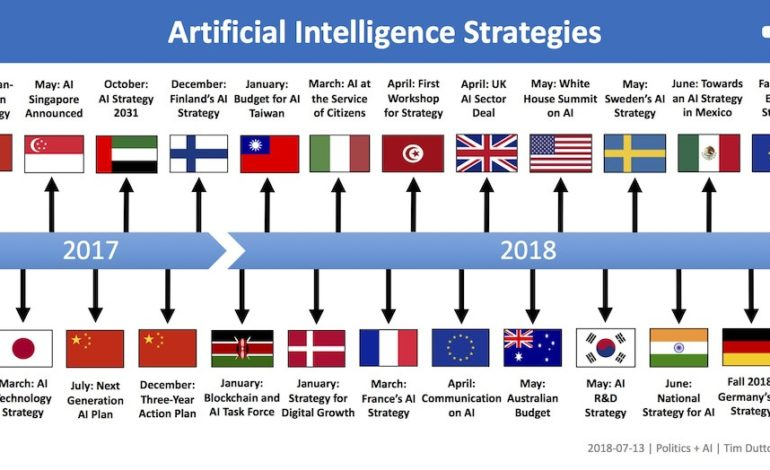 An Overview of National AI Strategies